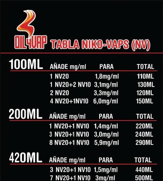 NIKO-VAP OIL4VAP 20mg/ml 50PG/50VG 10ml